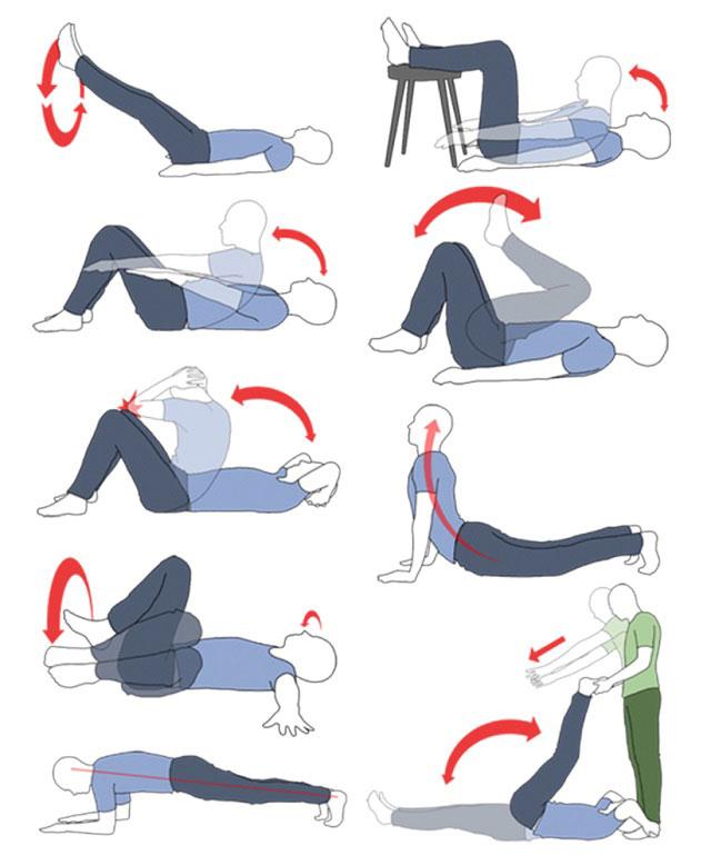 примеры упражнений лечебной физкультуры для профилактики болезни Кенига
