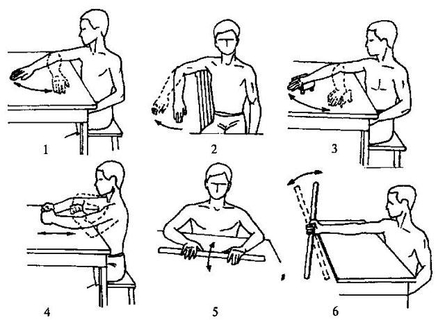 возможные упражнения для реабилитации после вывиха локтевого сустава