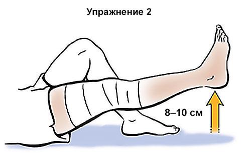 поднятие ступни над кроватью