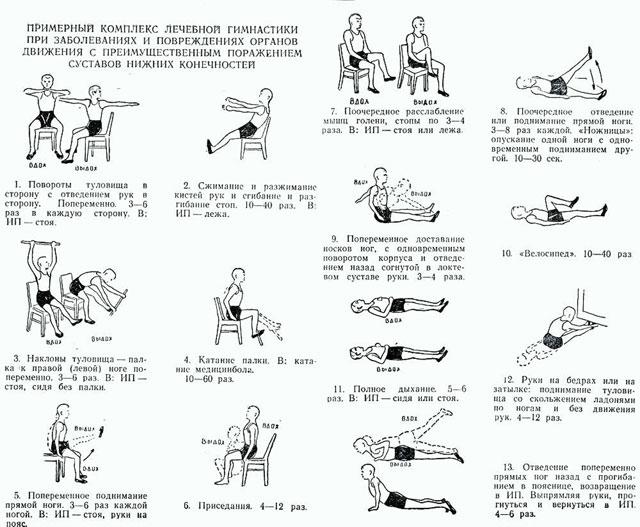 лечебная физкультура при поражении суставов ног