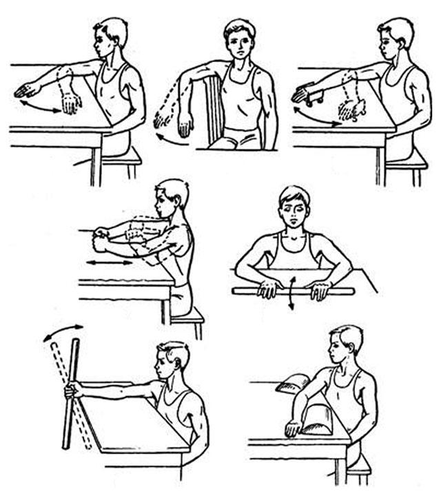 примеры упражнений для локтевого сустава