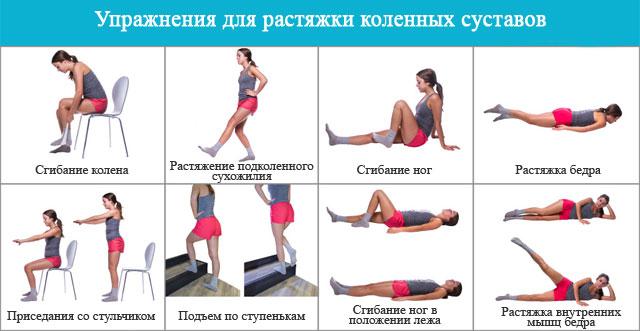 Зачем блокады коленного сустава thumbnail
