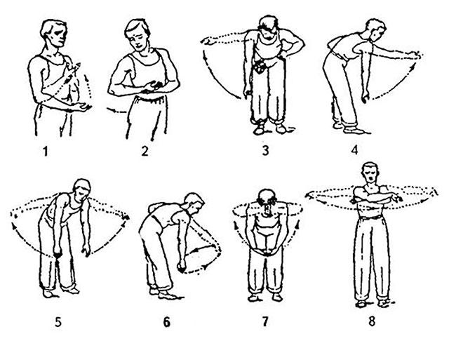 примеры упражнений для плечевого сустава