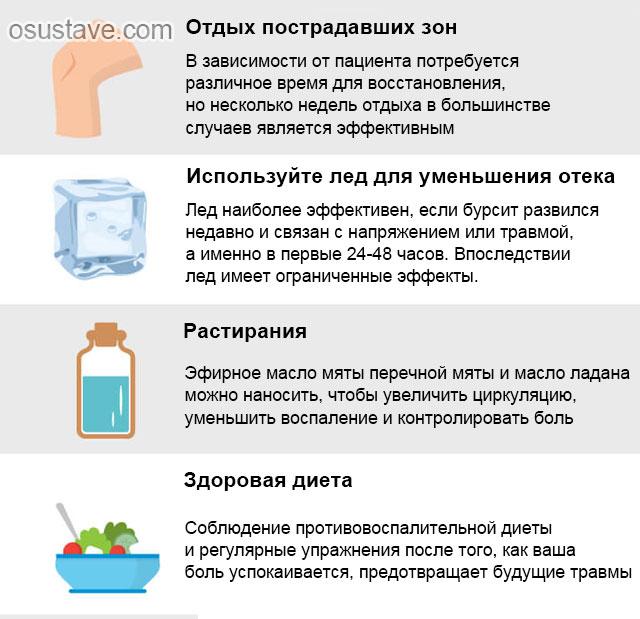 немедикаментозные методы облегчения боли при бурсите