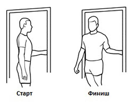 упражнение в дверном проеме