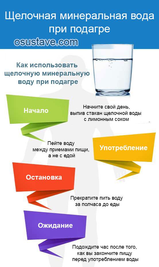 щелочная минеральная вода при подагре