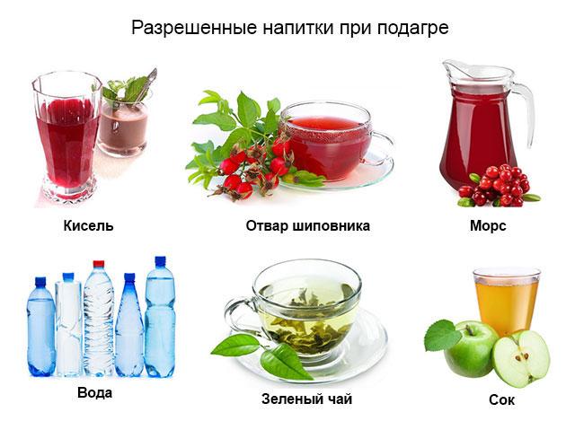 разрешенные напитки при подагре