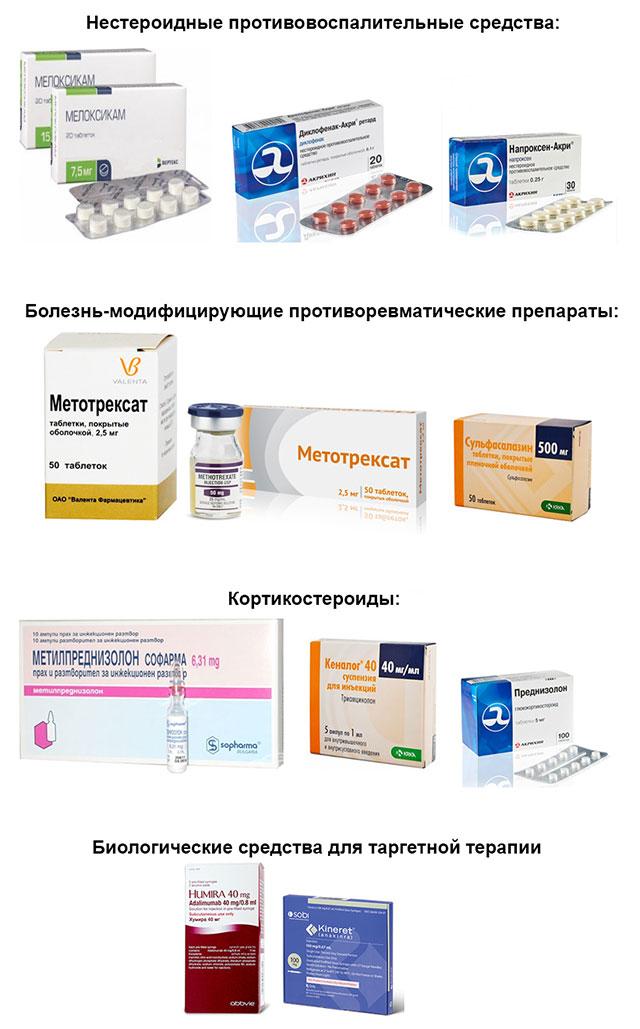препараты для лечения болезни стилла