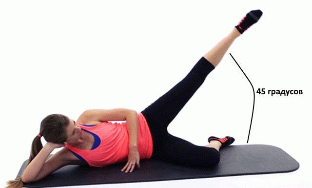 подъем ноги из положения лежа на боку