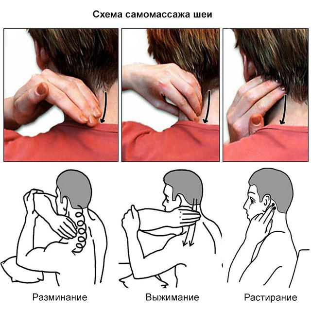схема самомассажа шеи