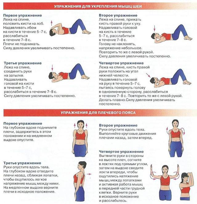 примеры ЛФК для шеи и плеч