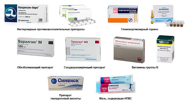 препараты, которые применяют при коксартрозе