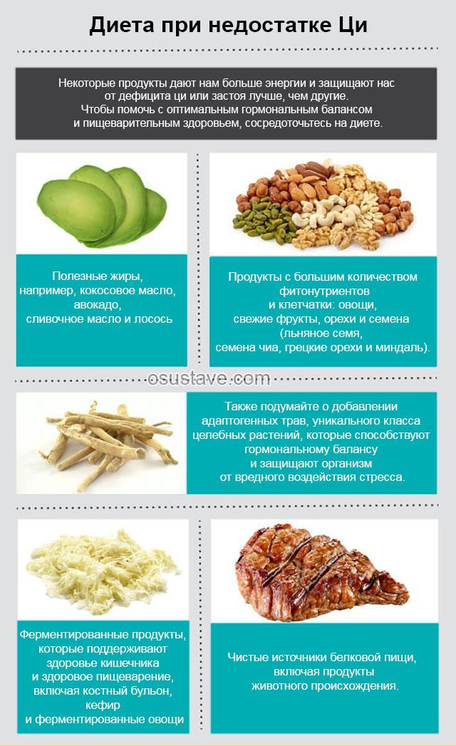 диета при недостатке энергии Ци