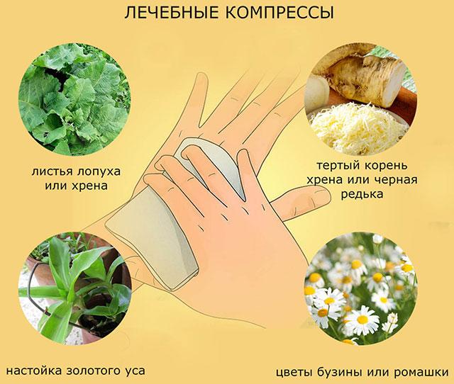ингредиенты для лечебных компрессов при ревматоидном артрите