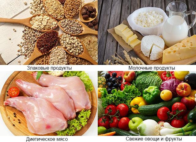 продукты, рекомендованные при артрите