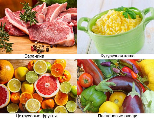 запрещенные продукты при ревматоидном артрите