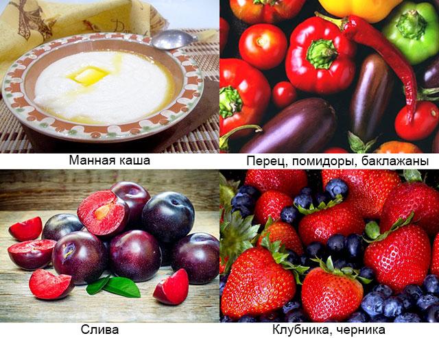 запрещенные продукты при псориатическом артрите