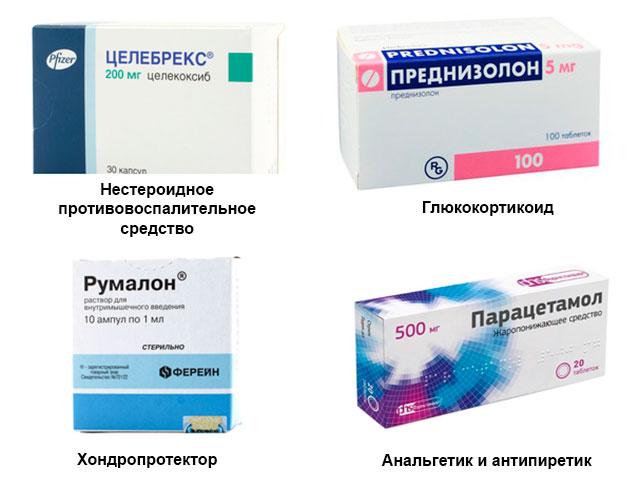 препараты для симптоматического лечения