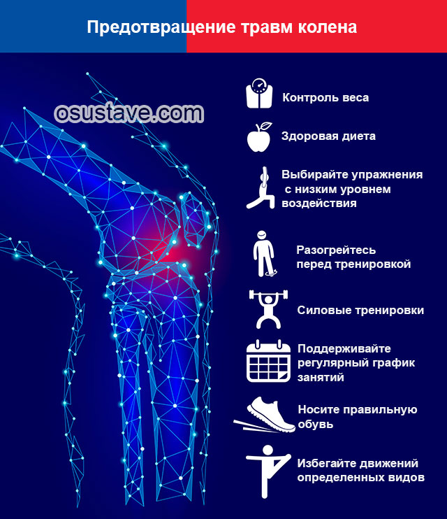 предотвращение травм колена