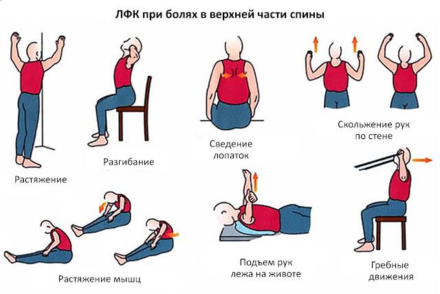 ЛФК при болях в спине