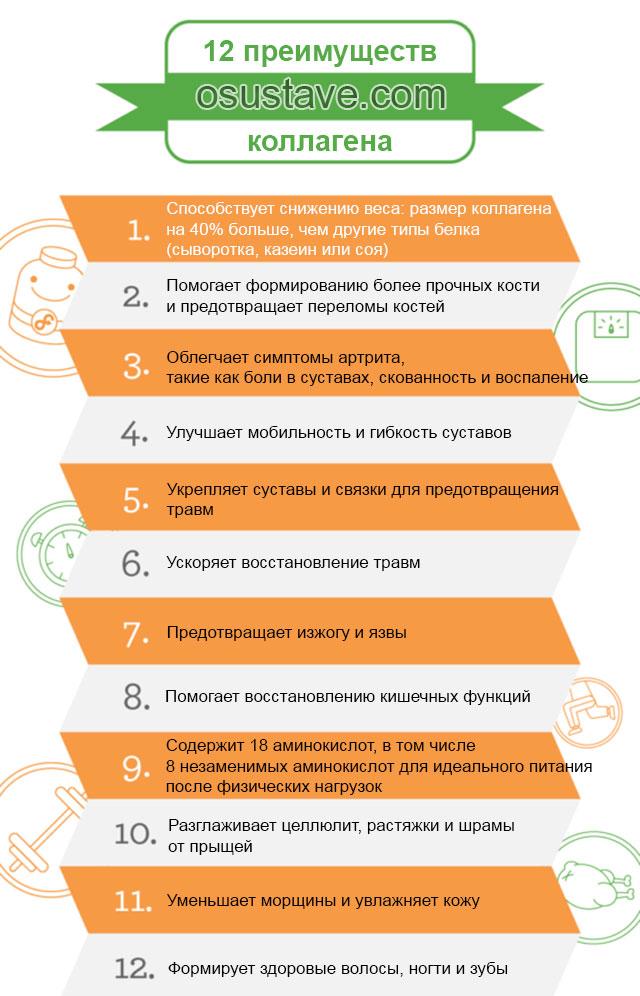 12 преимуществ коллагена