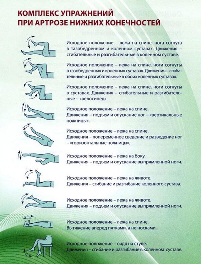 пример комплекса упражнений при артрозе нижних конечностей
