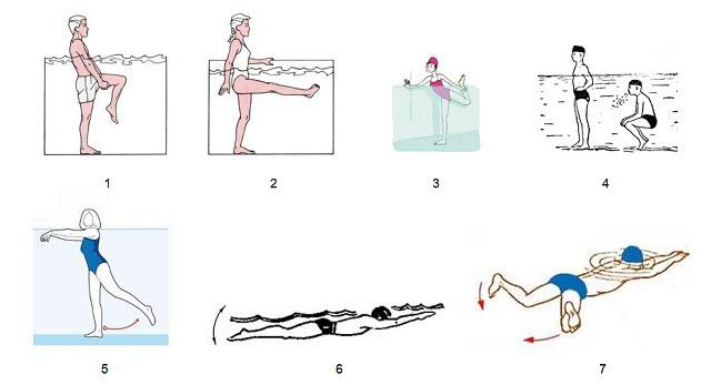 упражнения в воде при артрозе