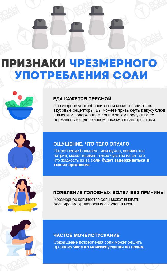 признаки чрезмерного употребления соли