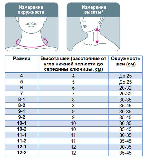 размеры шейных воротников