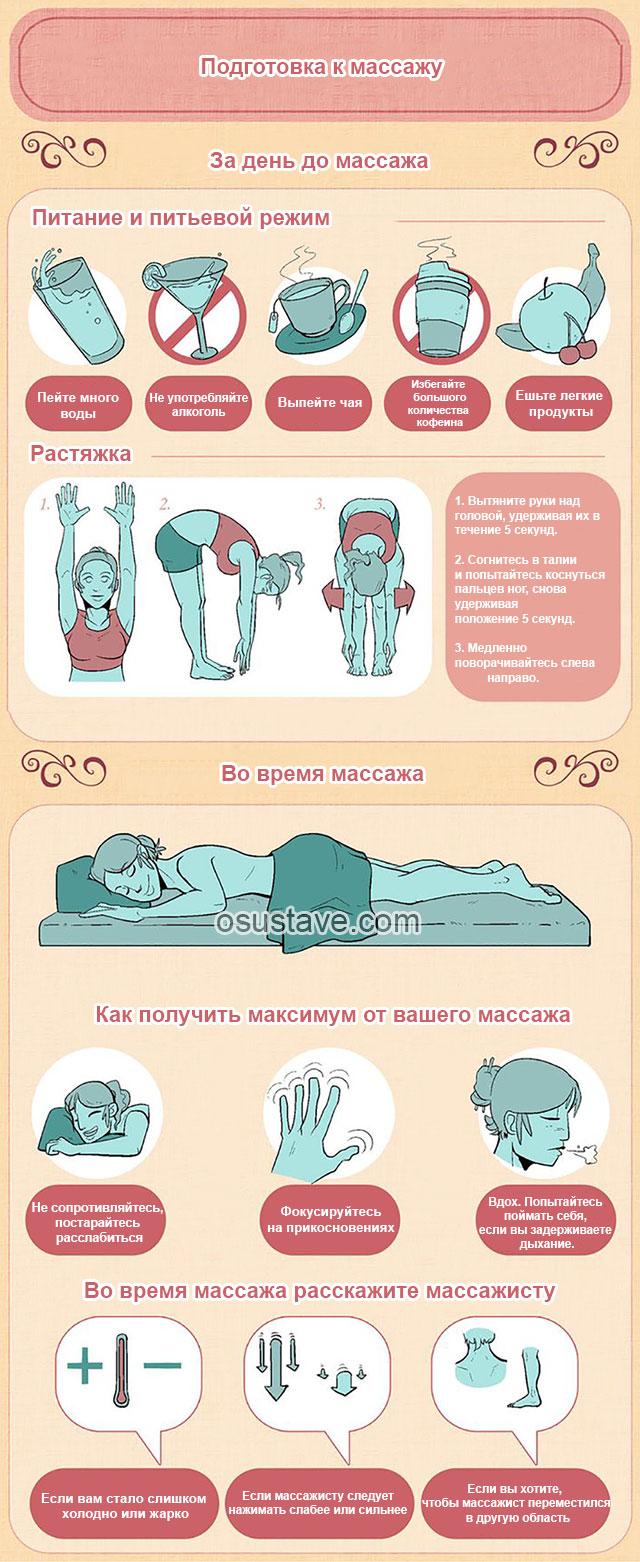 подготовка к массажу и поведение во время него