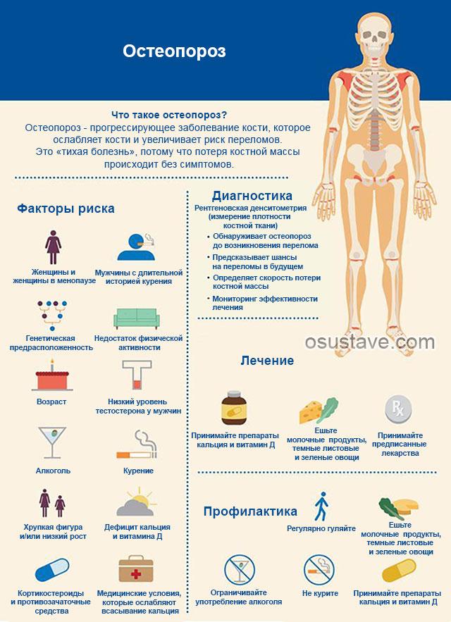 профилактика, симптомы, диагностика