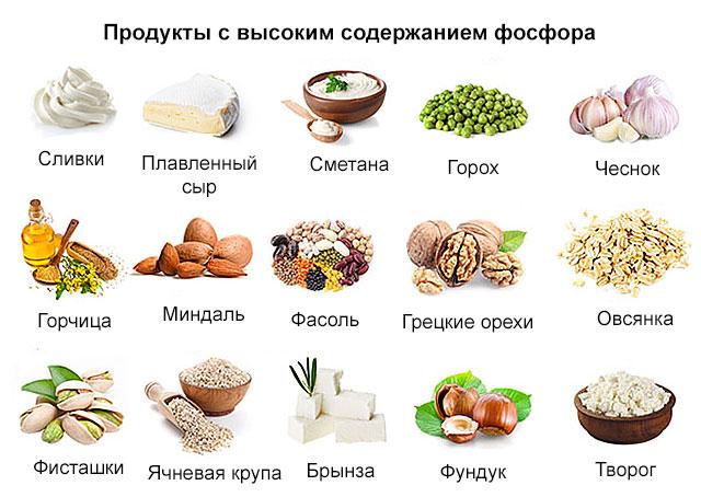 продукты, богатые фосфором