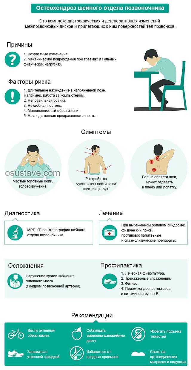 инфографика по остеохондрозу шейного отдела позвоночника