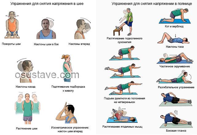 упражнения для снятия напряжения в шее и пояснице