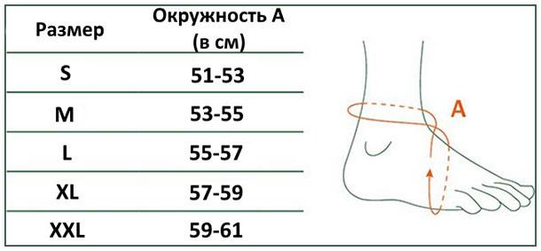 размерная сетка для подбора необходимого размера эластичного бандажа