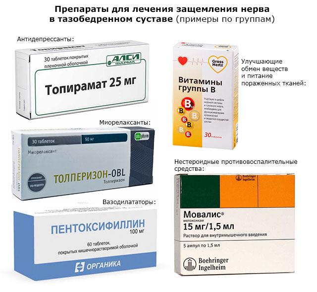 препараты топирамат, толперизон, пентоксифиллин, мовалис, витамины группы B