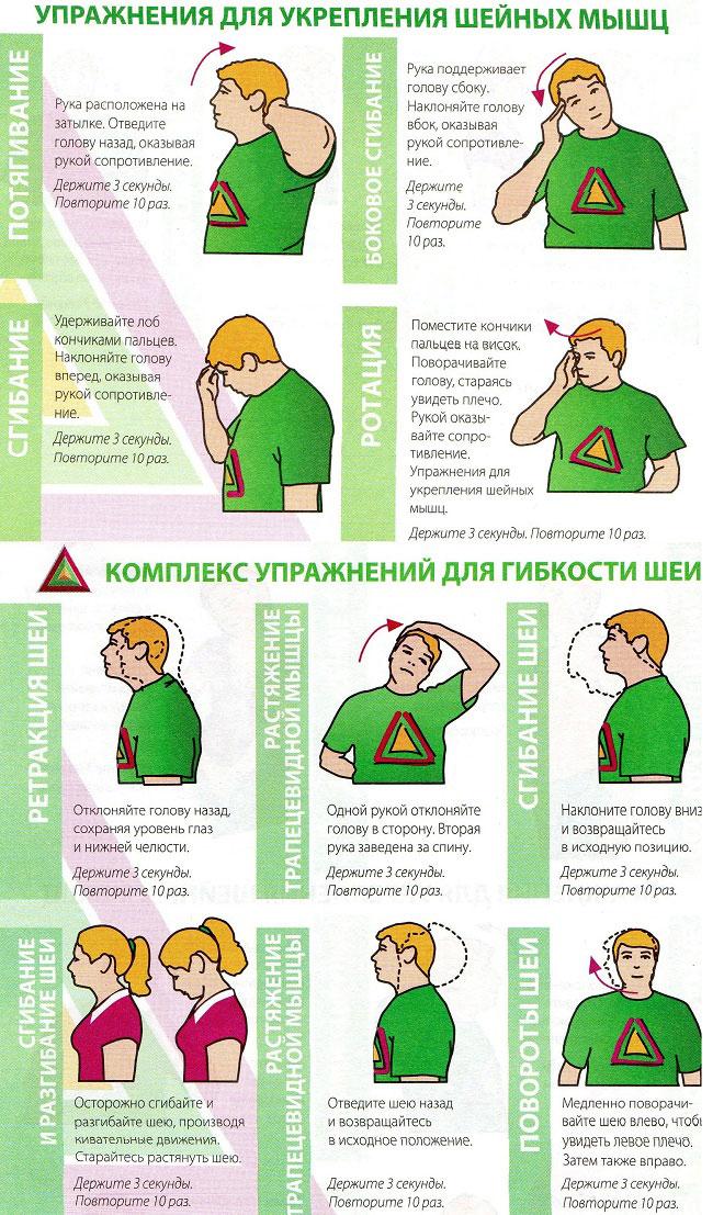 примеры упражнений ЛФК для мышц шеи